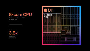 Apple M1 CPU chart